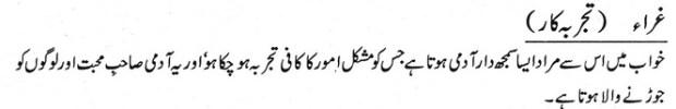 Khawab Nama Khwab Main Tajarba kaar Dekhna