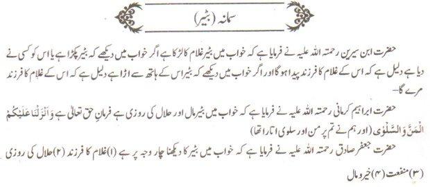 Khawab Nama Khwab Main Batera Dekhna