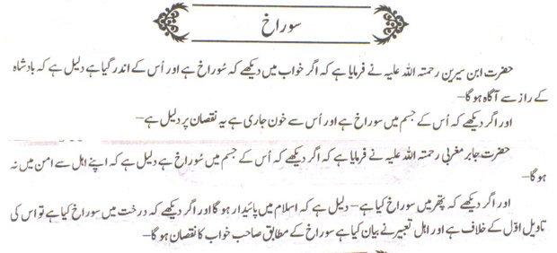 Khwab Main Sorakh Dekhne Ki Tabeer khwab ki tabeer