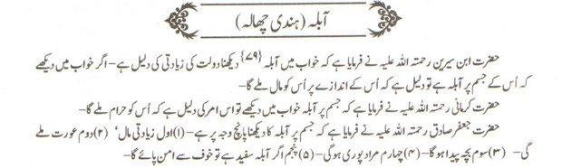 Khawab Nama khwab main Aabla dekhna