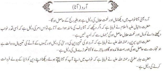 khwab nama khwab main aata dekhna