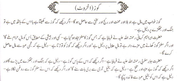 Khawab Nama Khwab Main Akhrot Dekhna