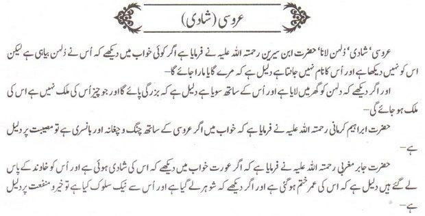 khwab nama Khwab Main Shaadi Dekhne ki tabeer