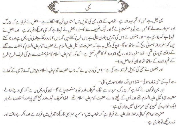 Khawab Nama Khwab Main Behii Dekhna