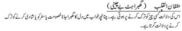 Khawab Nama Khwab Main Be Chaini Dekhna