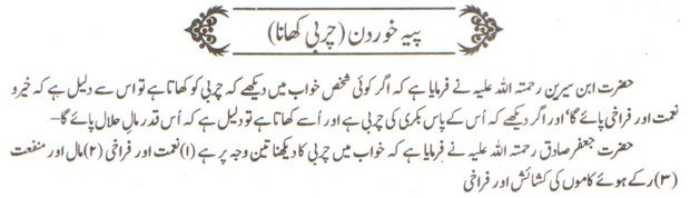 Khawab Nama Khwab Main Charbi Khana