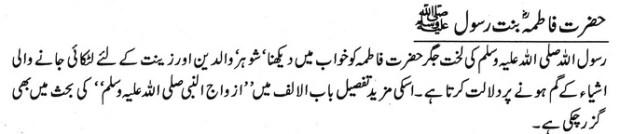 Khwab Main Fatima Bint E Muhammad SAAW Ki Tabeer