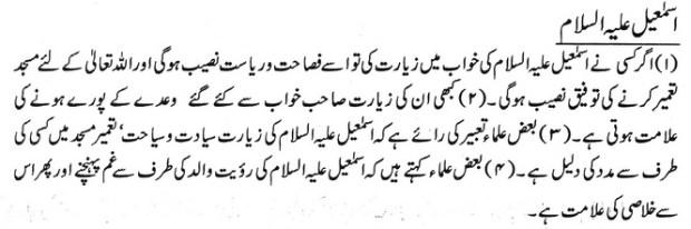 khawab Nama ismaeel alehsalam ka dedar karna