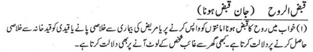 Khawab Nama Khwab Main Jaan Qabz Hona