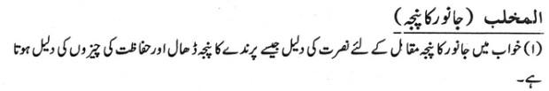 Khawab Nama Khwab Main Janwar Ka Panja Dekhna
