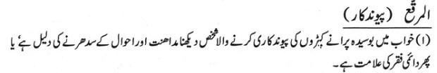 Khawab Nama Khwab Main Paiwand Kaar Dekhna