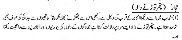 Khawab Nama Khwab Main Pathar Torne Wala Dekhna
