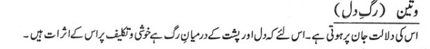 Khwab Main Ragge Dil Dekhne Ki Tabeer