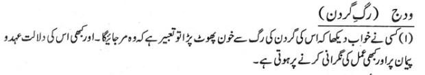 Khwab Main Ragge Gardan Dekhne Ki Tabeer