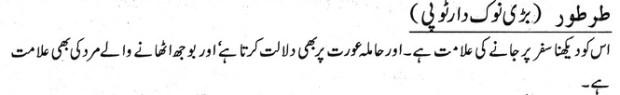 Khawab Nama Khwab Main Toopi Nookdar Dekhna