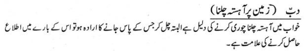Khwab Main Zameen Par Aahista Chalne Ki Tabeer