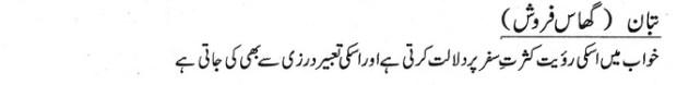 khwab ki tabeer khwab main ghaas frosh dekhna
